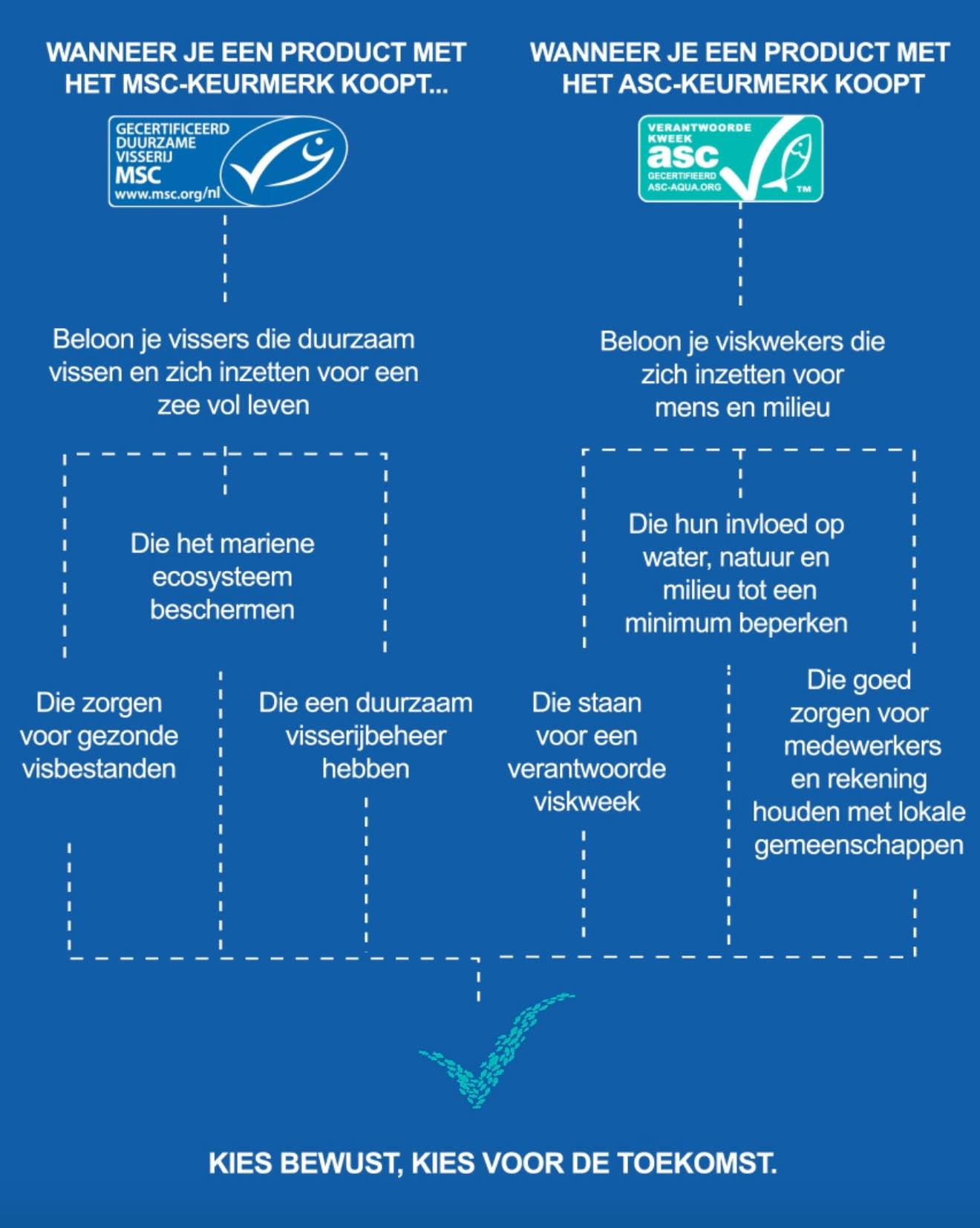BVW 2020 België