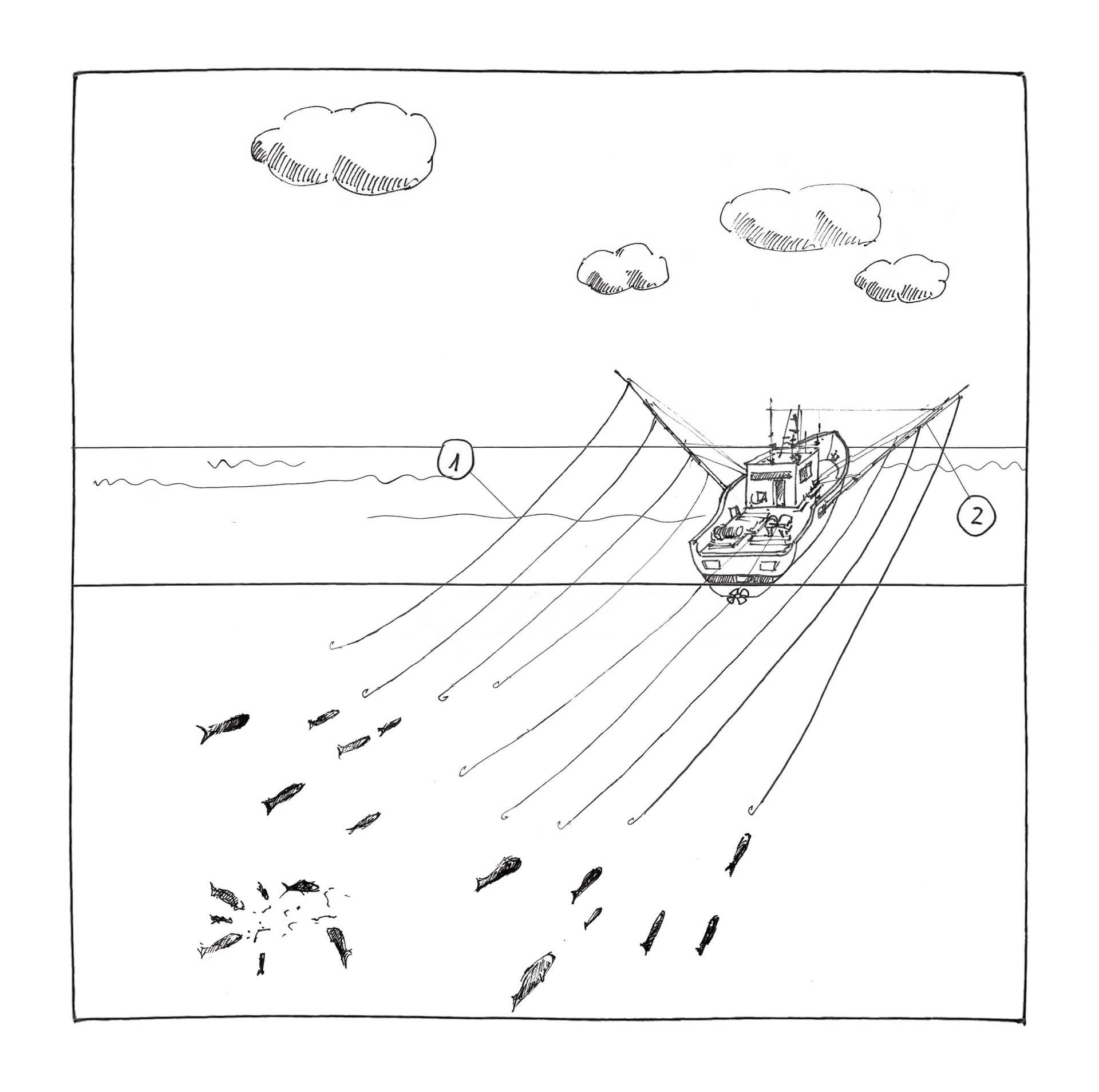 Fangmethode im MSC Fanggerätekatalog - Schleppangel