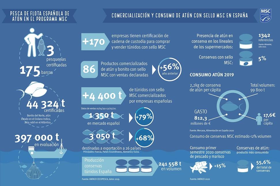 Infografia_MSC_ABR