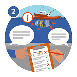 Illustration of a boat surrounded by fish, exclaimation marks a clipboard and hands