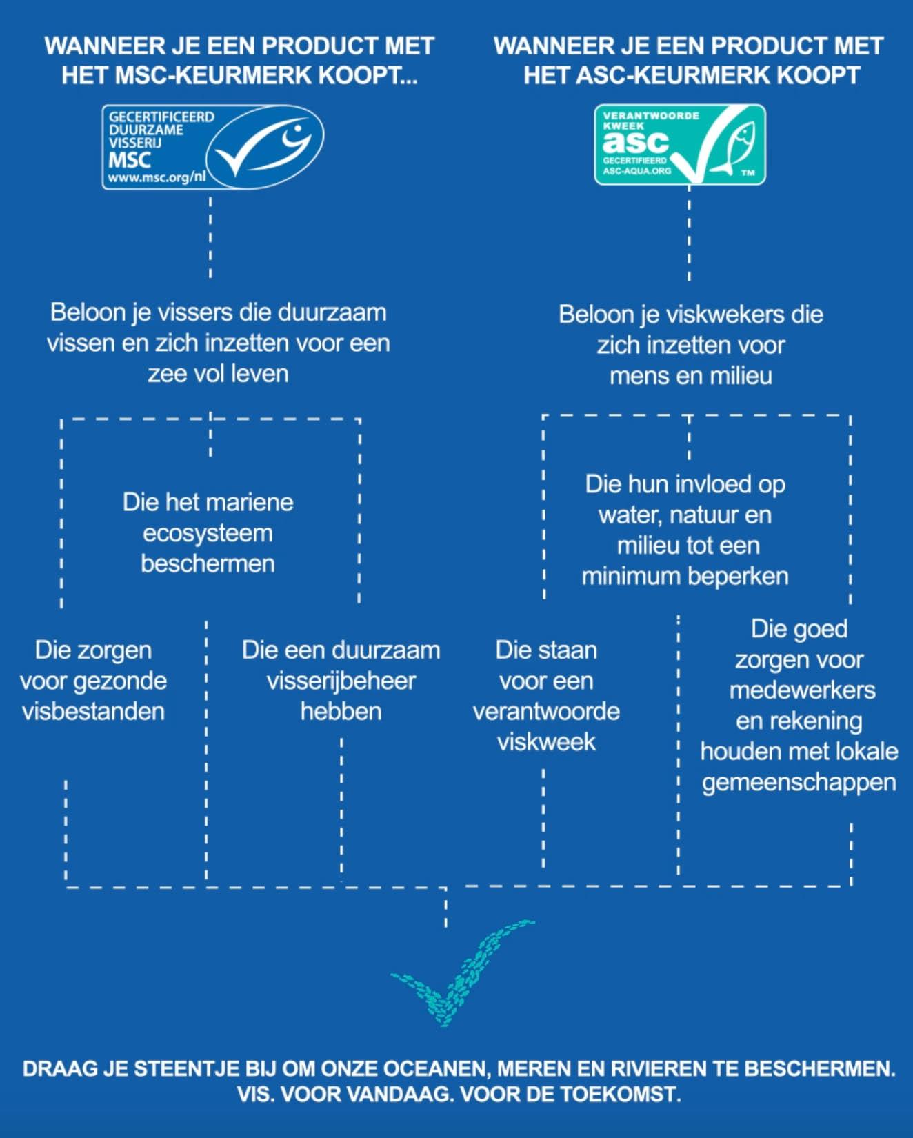 BVW 2020 Nederland