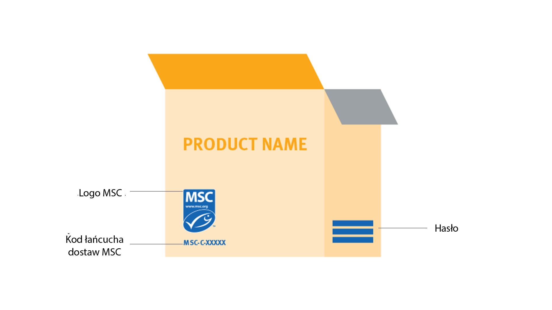 msc-label-on-product-use-JO